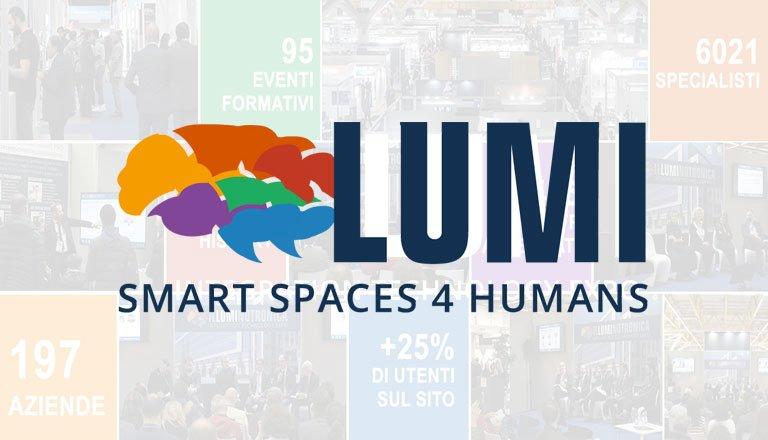 Report LUMI Edizione 2018